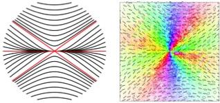 Generating Monstars using Liquid-Crystal Q-plates